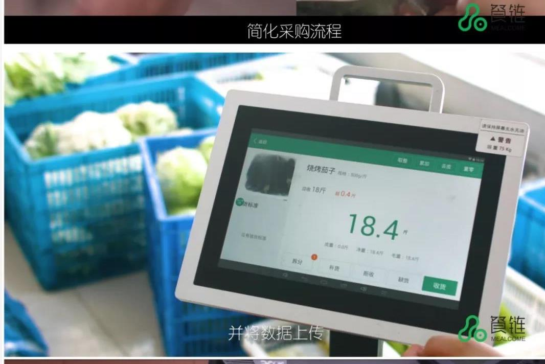 蔬菜价格猛涨,为什么别人家采购成本没涨?