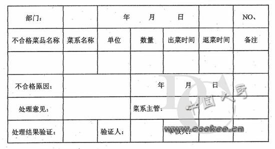 西三旗生态园_厨房管理表格13张 每张多一项 _厨政管理_职业餐饮网