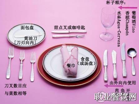 西餐宴会(英式)摆台比赛规则及标准