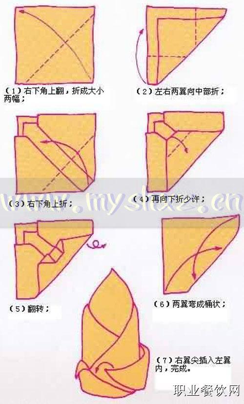 餐巾花样折法图解