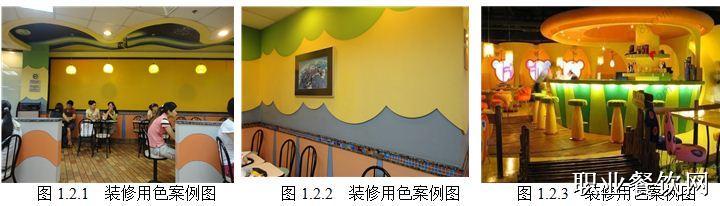 儿童餐厅方案_餐饮创业计划书