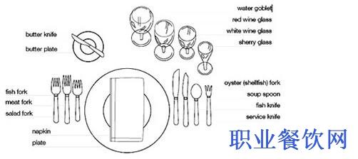 标准西餐餐具摆放规则