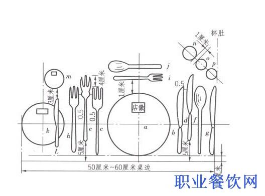两叉餐具手绘图