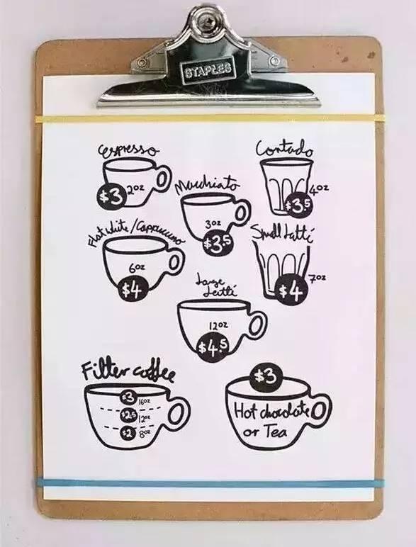 咖啡店手绘黑板菜单图片