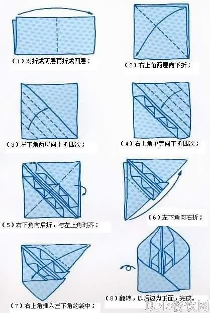 餐巾折花_餐饮服务技能